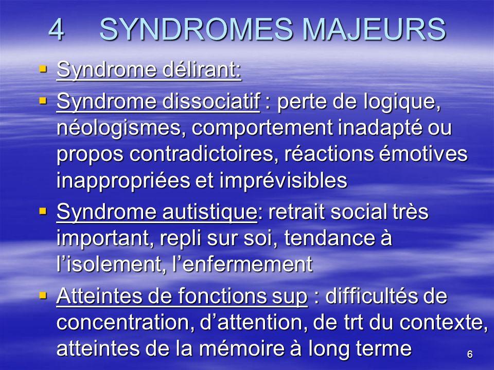 4 SYNDROMES MAJEURS Syndrome délirant: