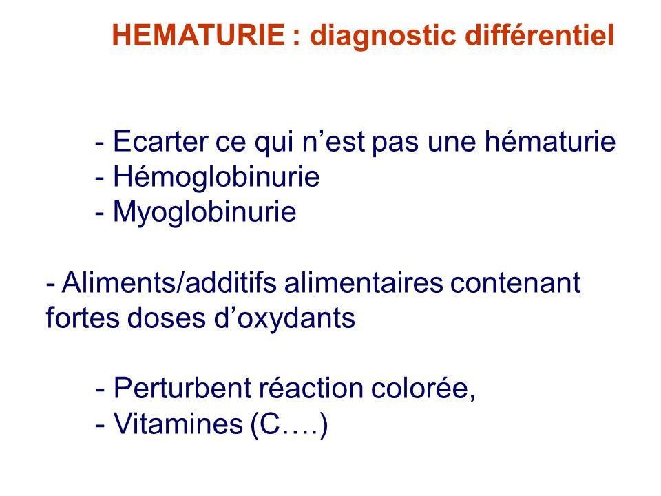 HEMATURIE : diagnostic différentiel