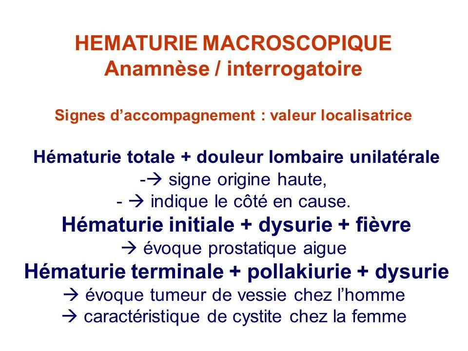 Anamnèse / interrogatoire