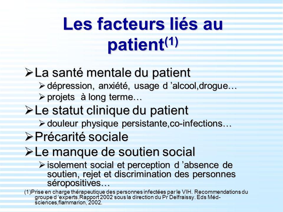 Les facteurs liés au patient(1)