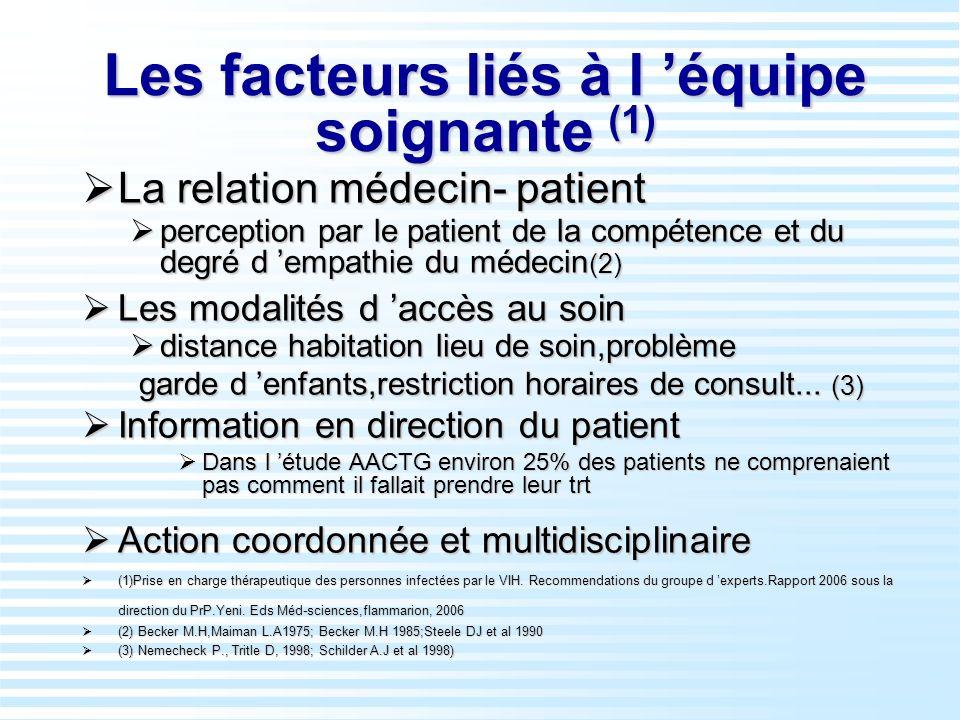 Les facteurs liés à l 'équipe soignante (1)