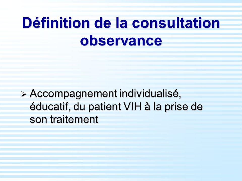 Définition de la consultation observance