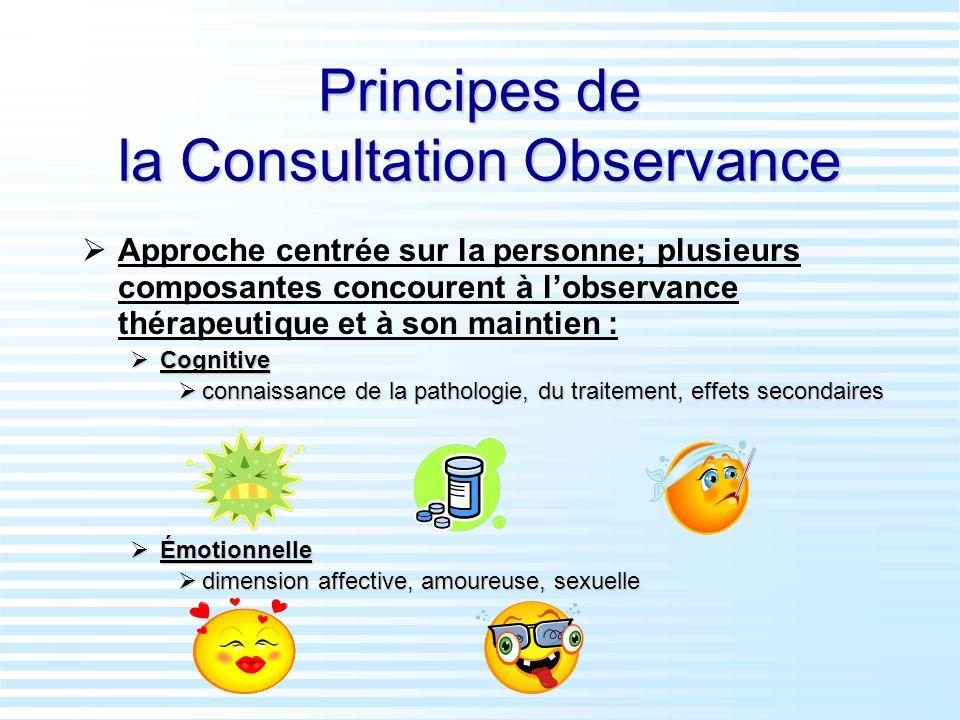 Principes de la Consultation Observance