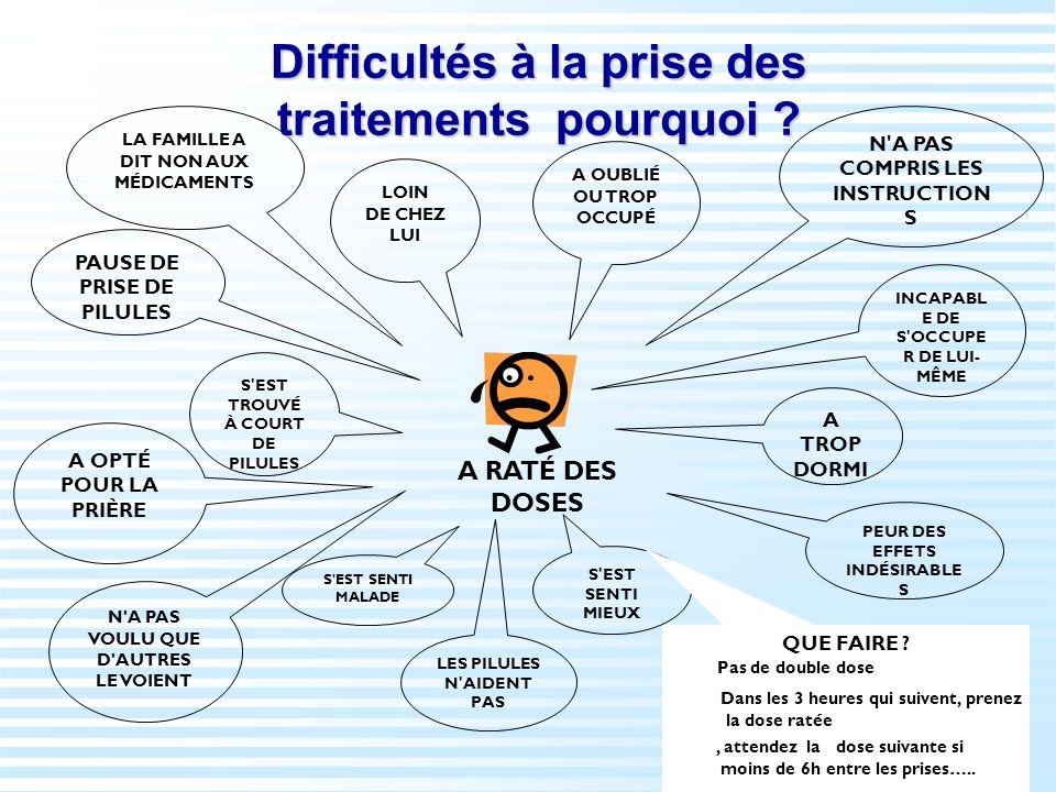 Difficultés à la prise des traitements pourquoi