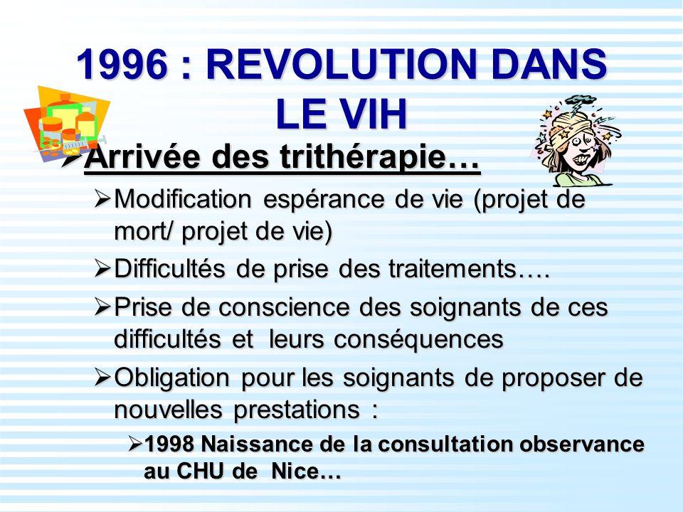 1996 : REVOLUTION DANS LE VIH