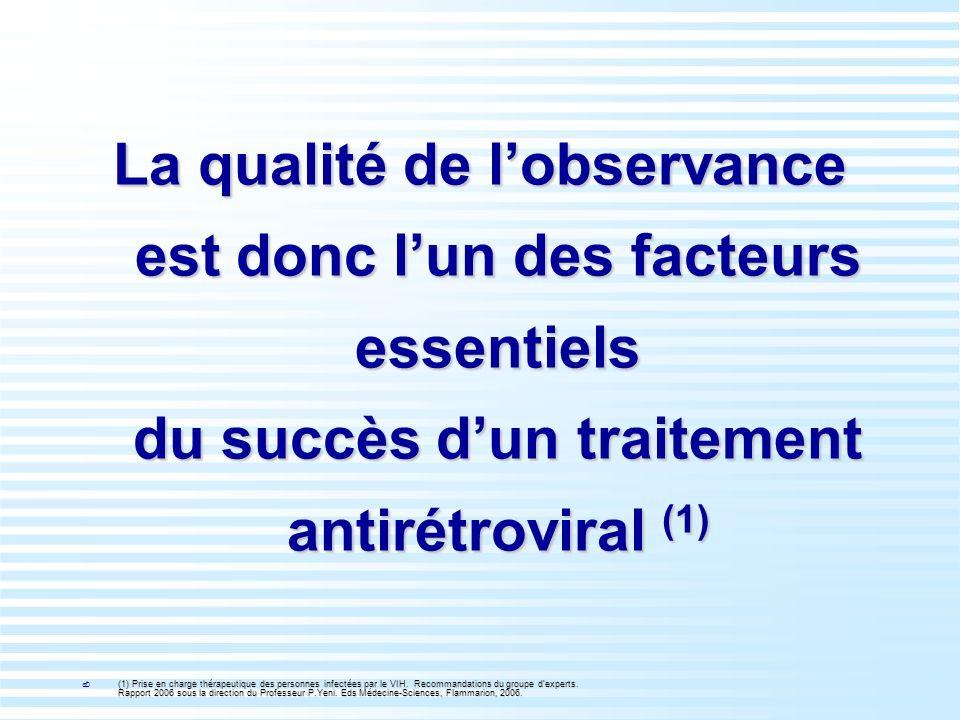 La qualité de l'observance est donc l'un des facteurs essentiels du succès d'un traitement antirétroviral (1)