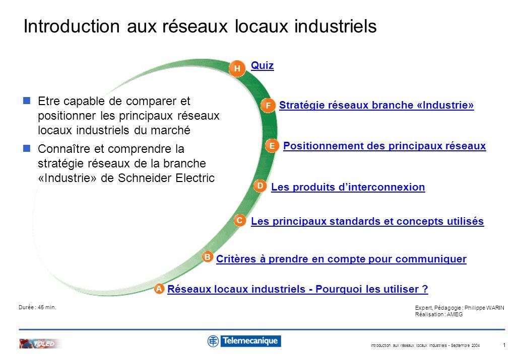 Introduction aux réseaux locaux industriels