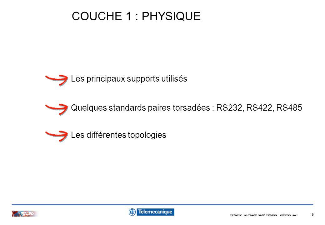 COUCHE 1 : PHYSIQUE Les principaux supports utilisés