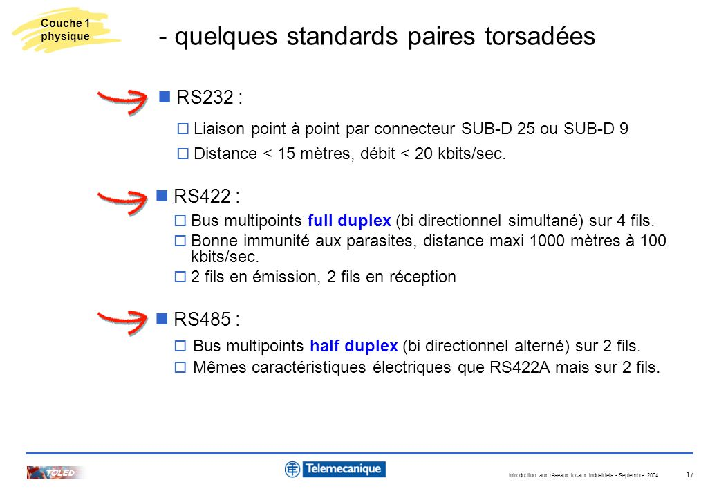 - quelques standards paires torsadées