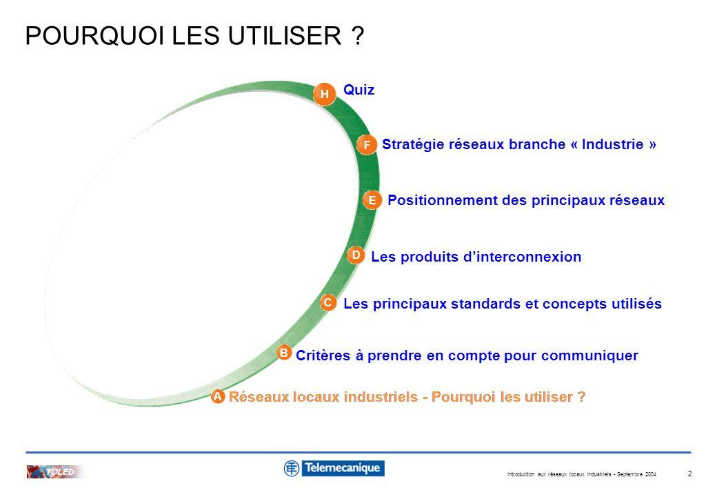 POURQUOI LES UTILISER Quiz Stratégie réseaux branche « Industrie »