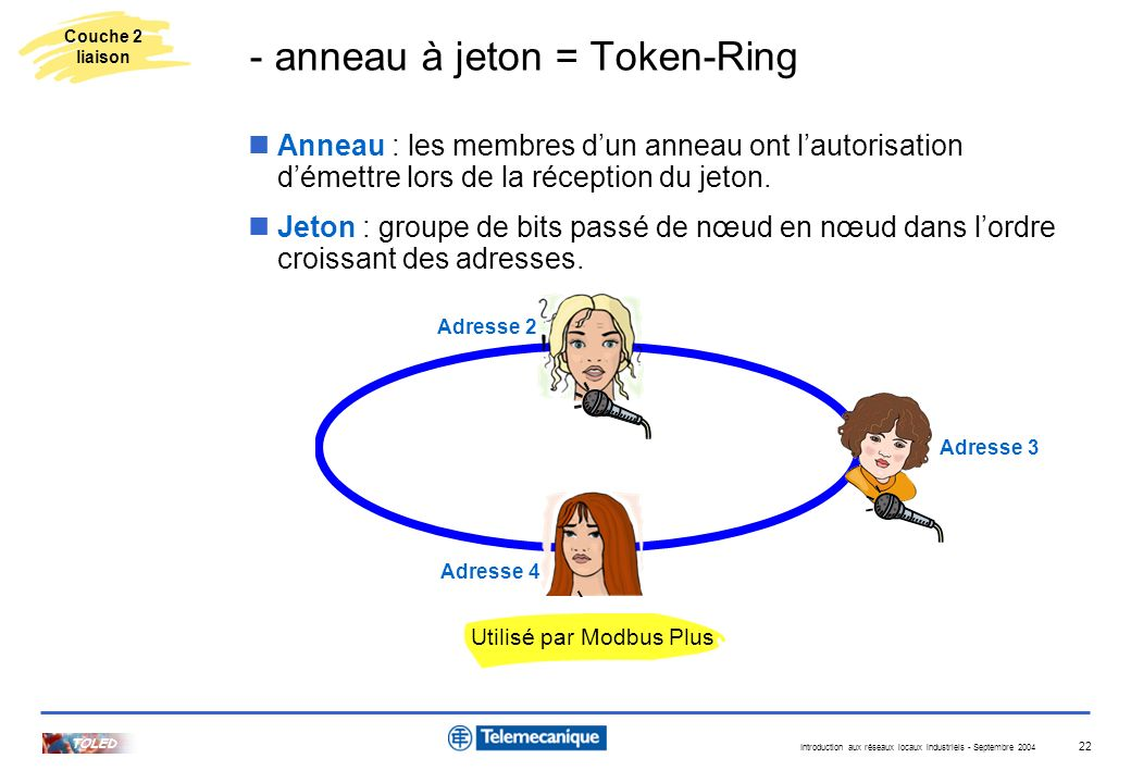 - anneau à jeton = Token-Ring