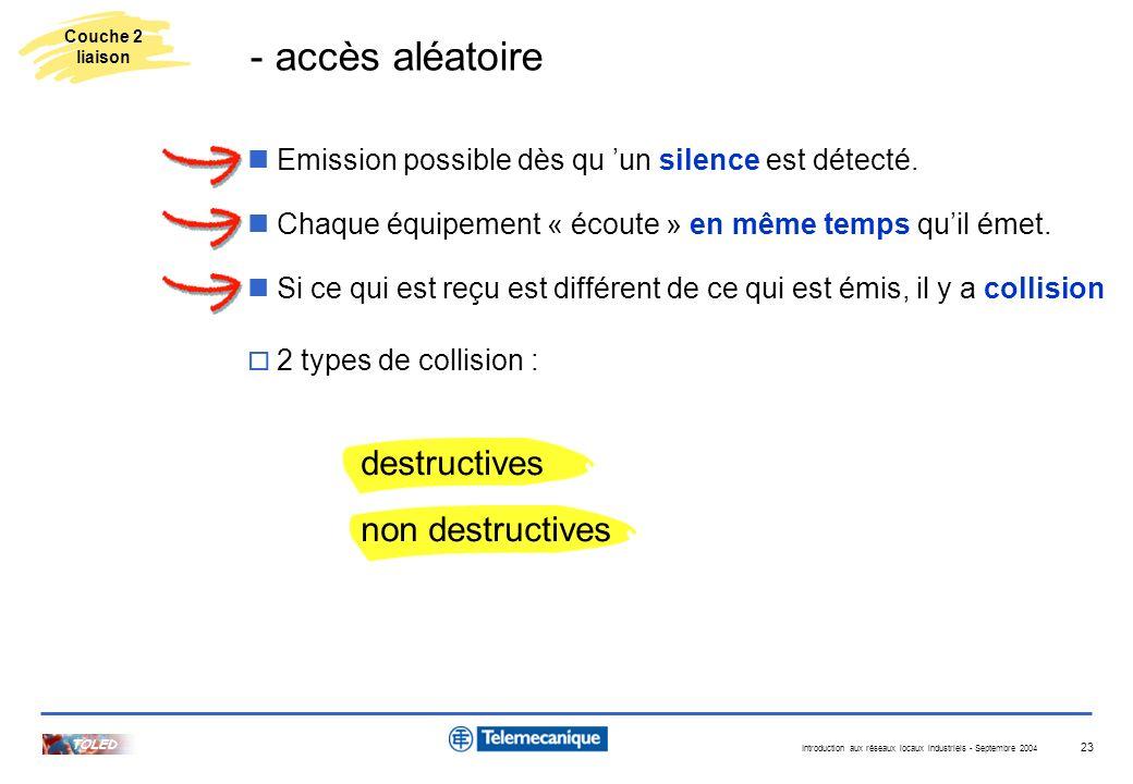 - accès aléatoire destructives non destructives