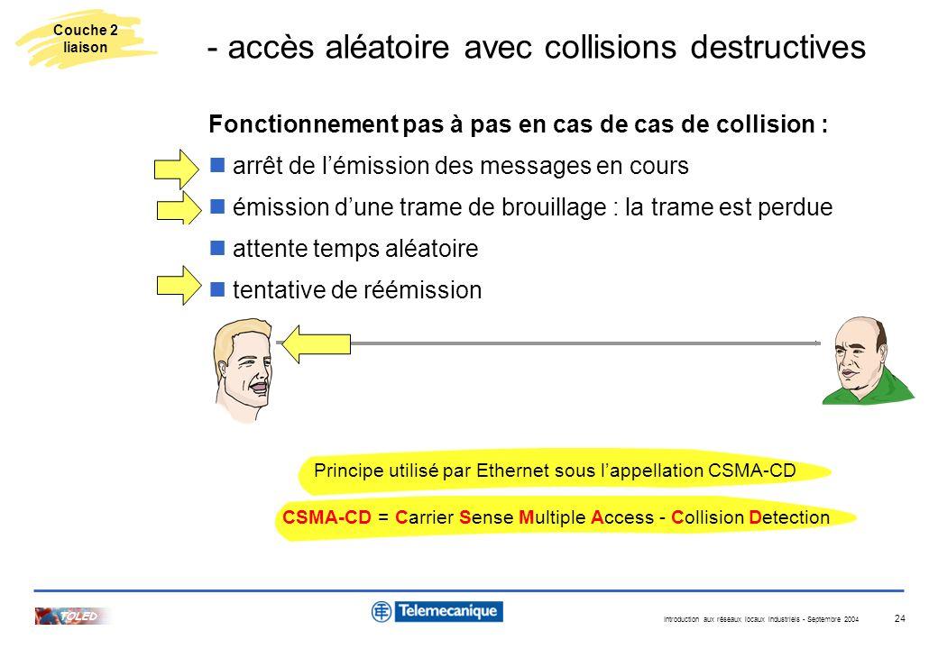 - accès aléatoire avec collisions destructives