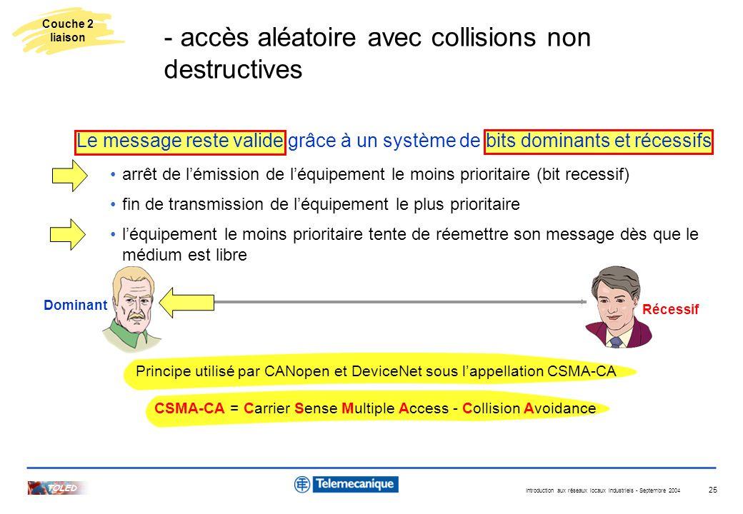 - accès aléatoire avec collisions non destructives