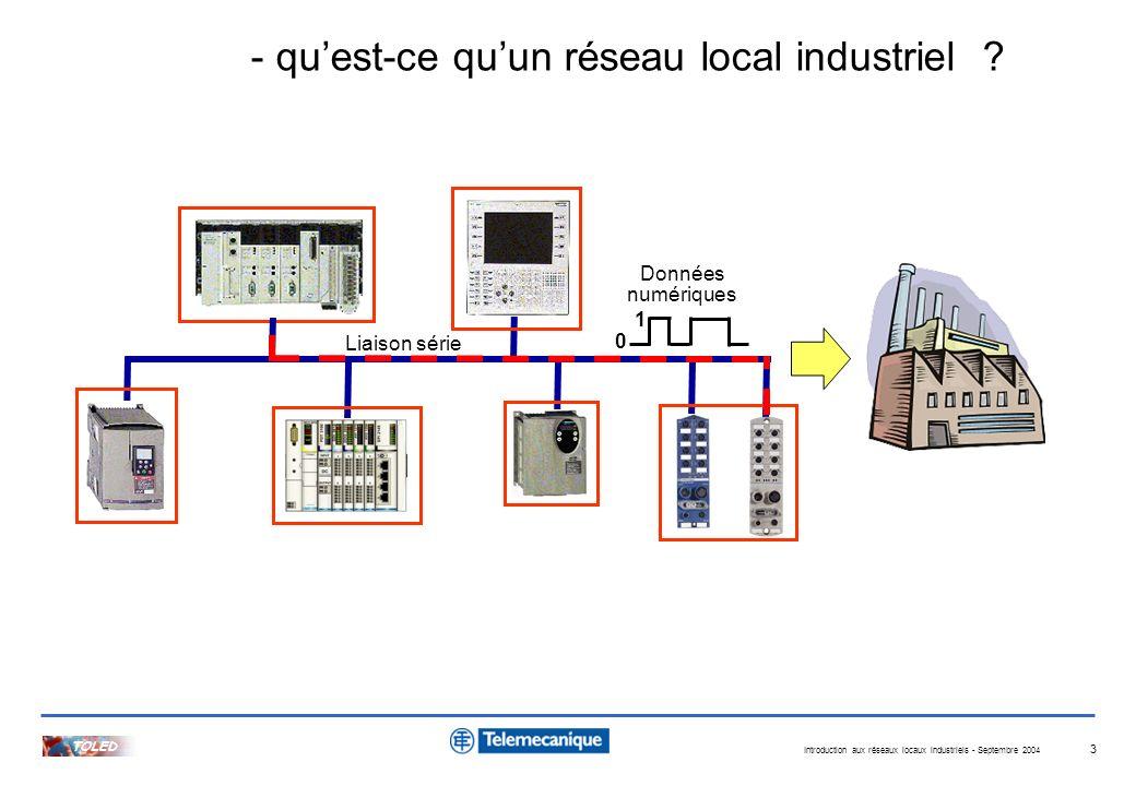 - qu'est-ce qu'un réseau local industriel