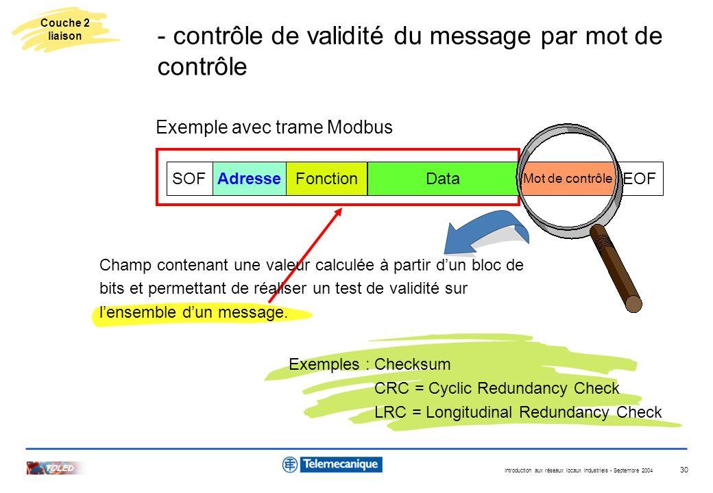 - contrôle de validité du message par mot de contrôle