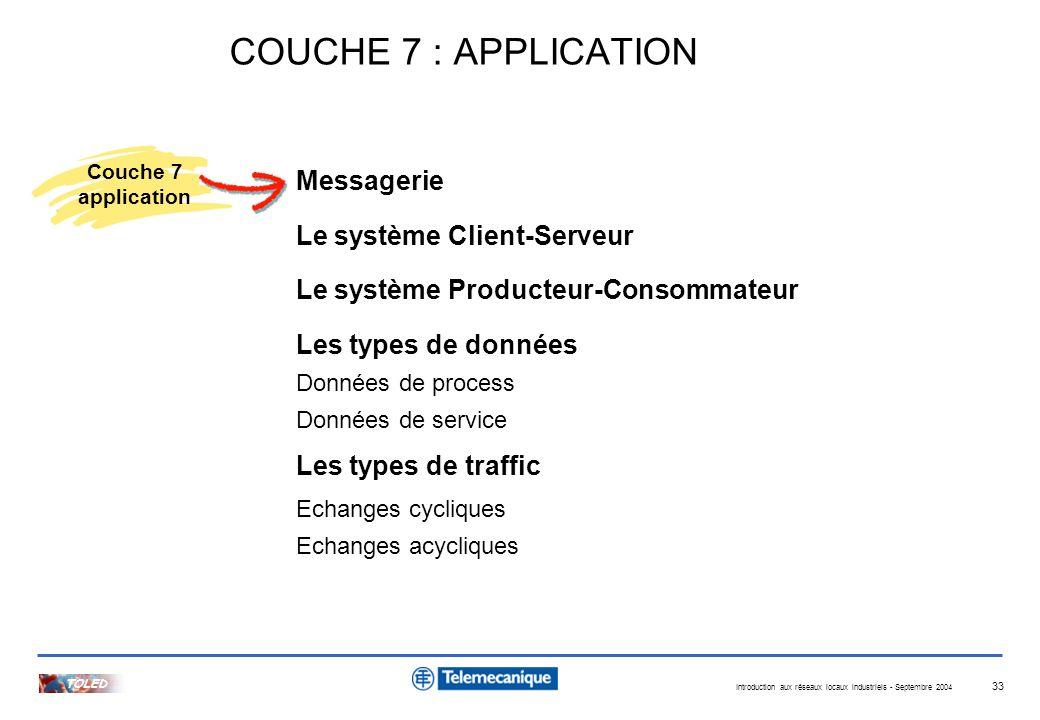 COUCHE 7 : APPLICATION Messagerie Le système Client-Serveur
