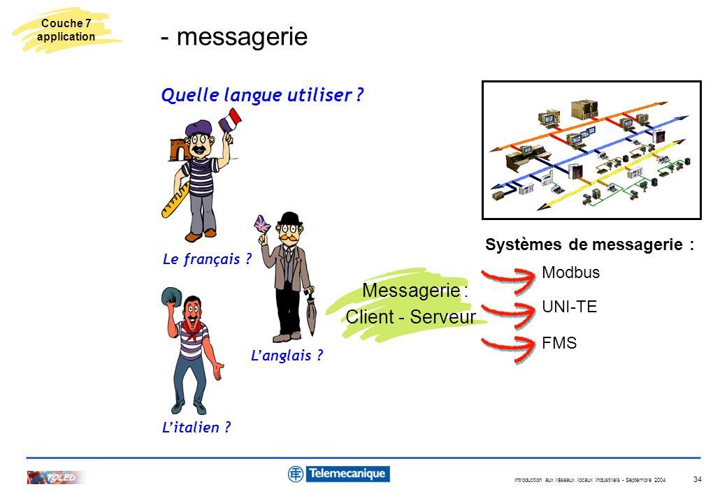 - messagerie Quelle langue utiliser Messagerie : Client - Serveur