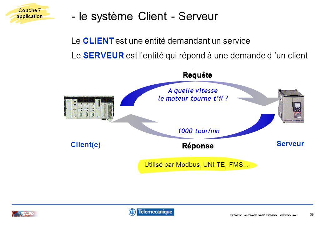 - le système Client - Serveur