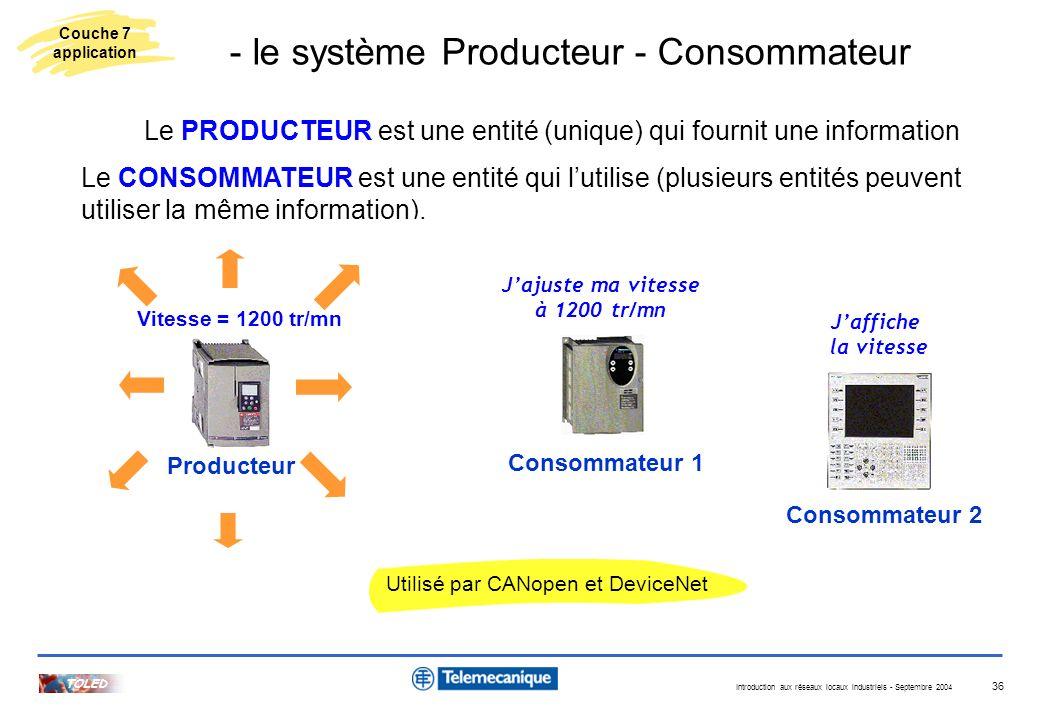 - le système Producteur - Consommateur