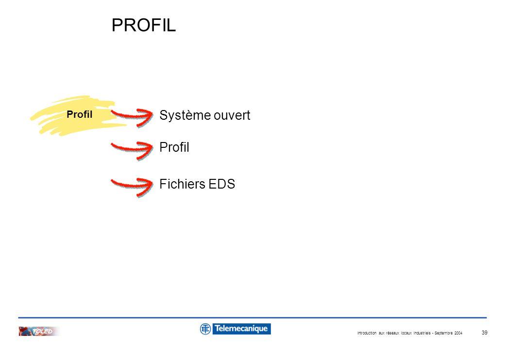 PROFIL Système ouvert Profil Fichiers EDS Profil