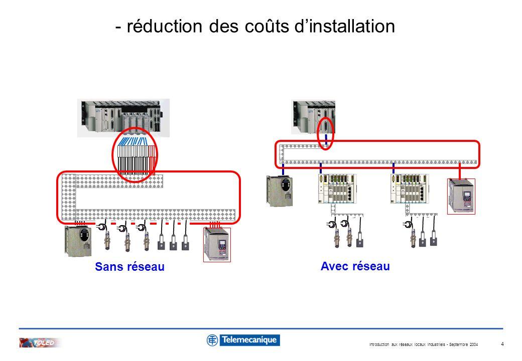 - réduction des coûts d'installation