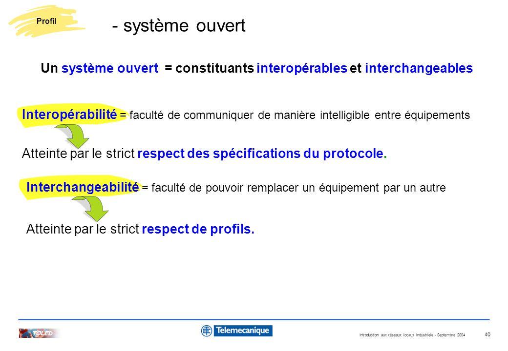 Profil - système ouvert. Un système ouvert = constituants interopérables et interchangeables.