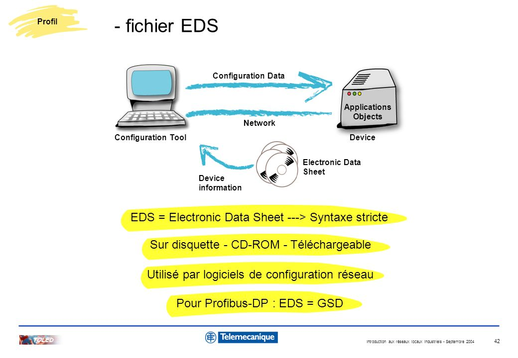 - fichier EDS EDS = Electronic Data Sheet ---> Syntaxe stricte