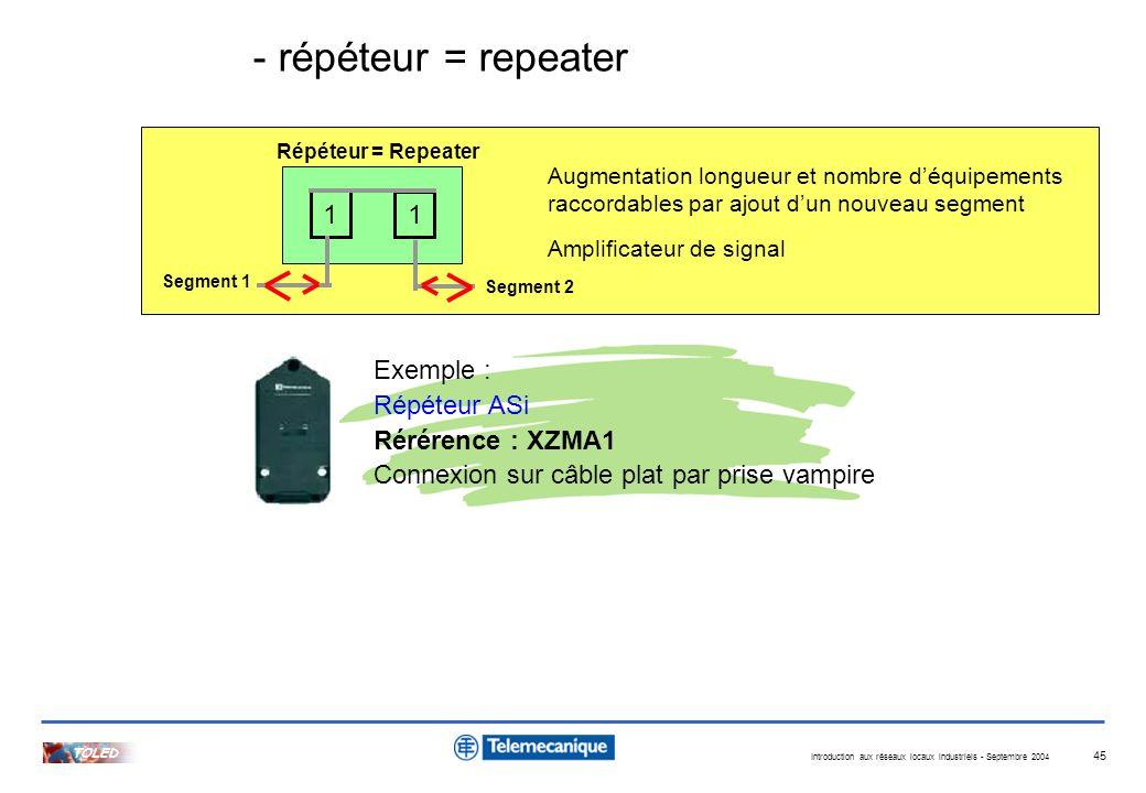- répéteur = repeater 1 1 Exemple : Répéteur ASi Rérérence : XZMA1