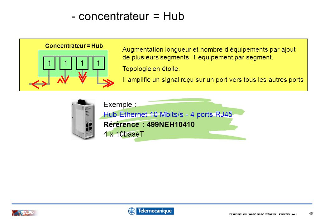 - concentrateur = Hub 1 1 1 1 Exemple :