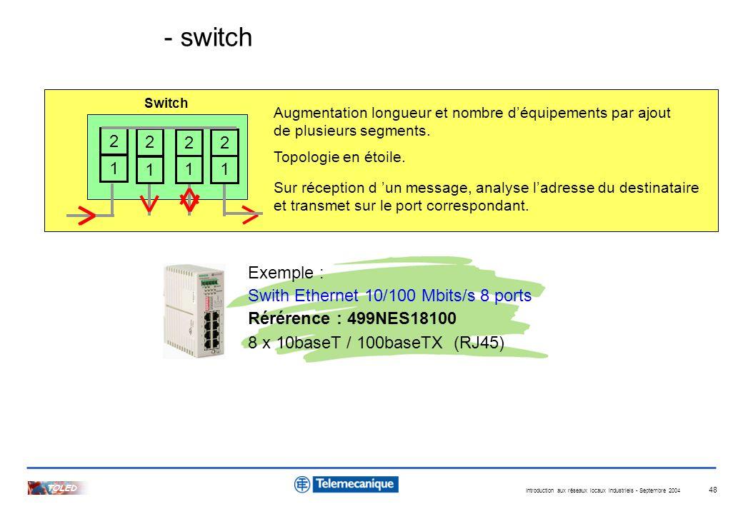 - switch Switch. Augmentation longueur et nombre d'équipements par ajout. de plusieurs segments. Topologie en étoile.