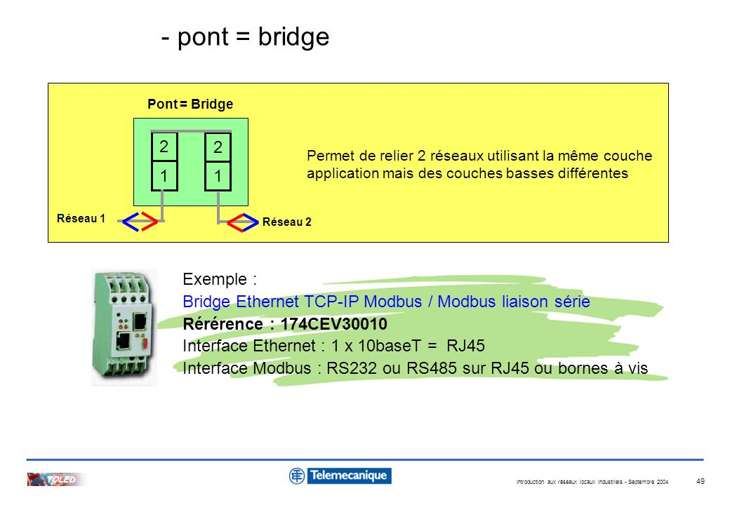 - pont = bridge 2 2 1 1 Exemple :