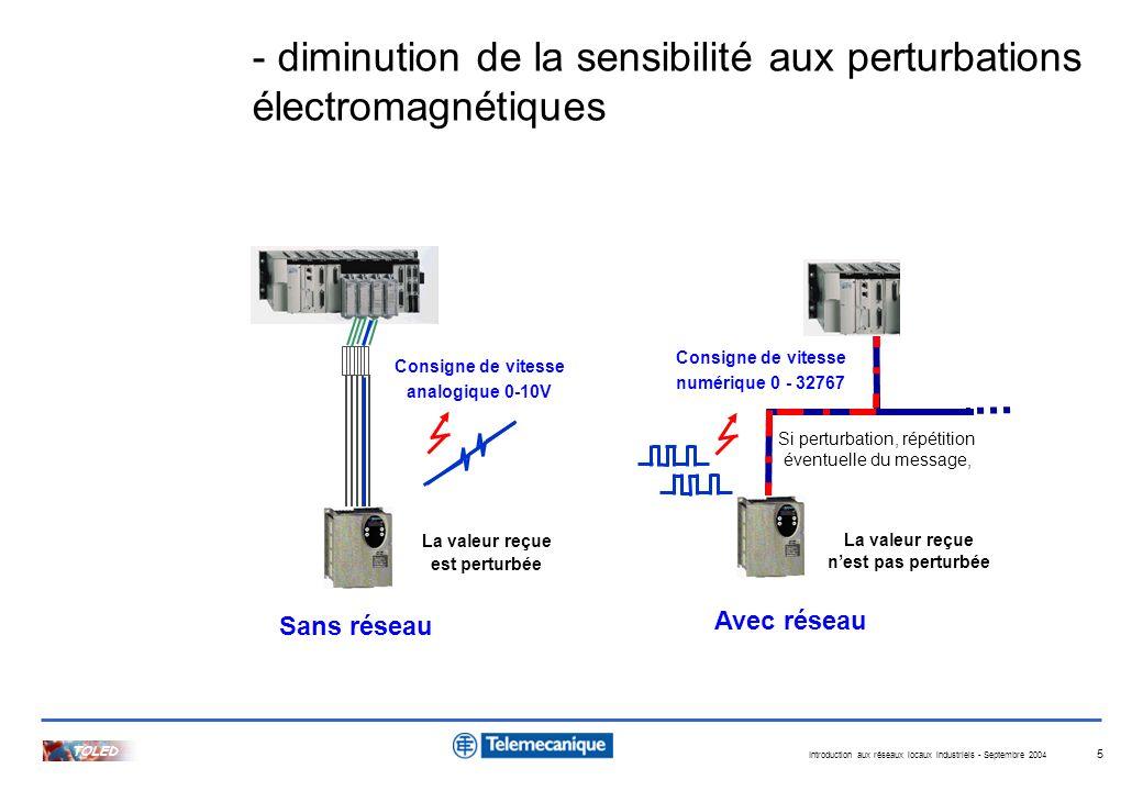 - diminution de la sensibilité aux perturbations électromagnétiques