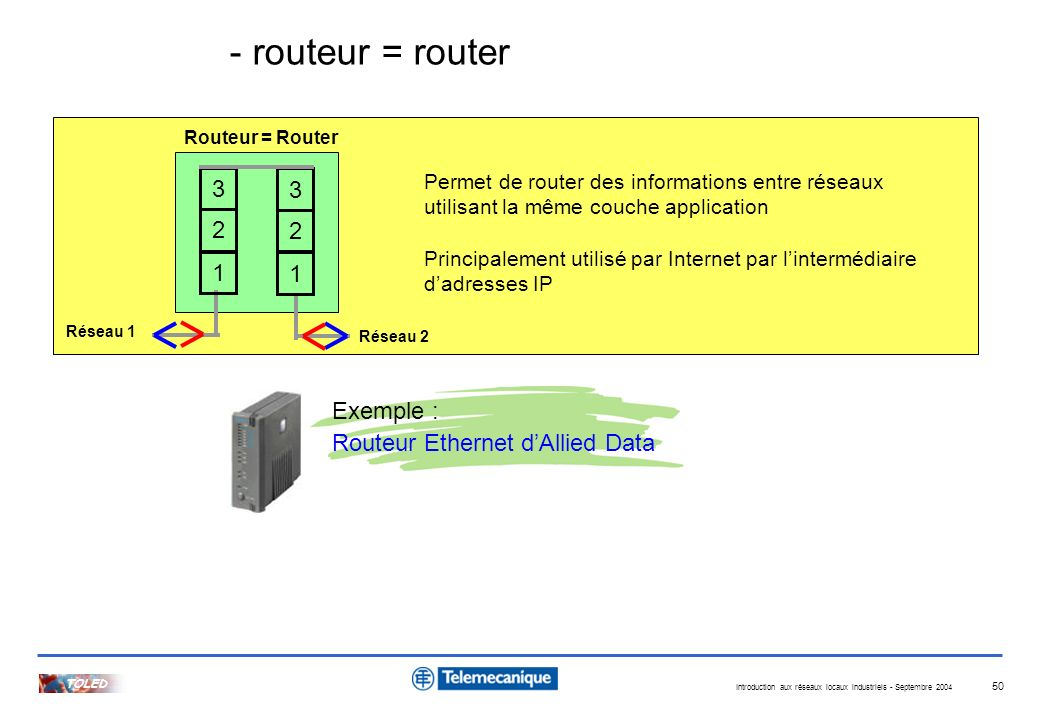 - routeur = router 3 3 2 2 1 1 Exemple :