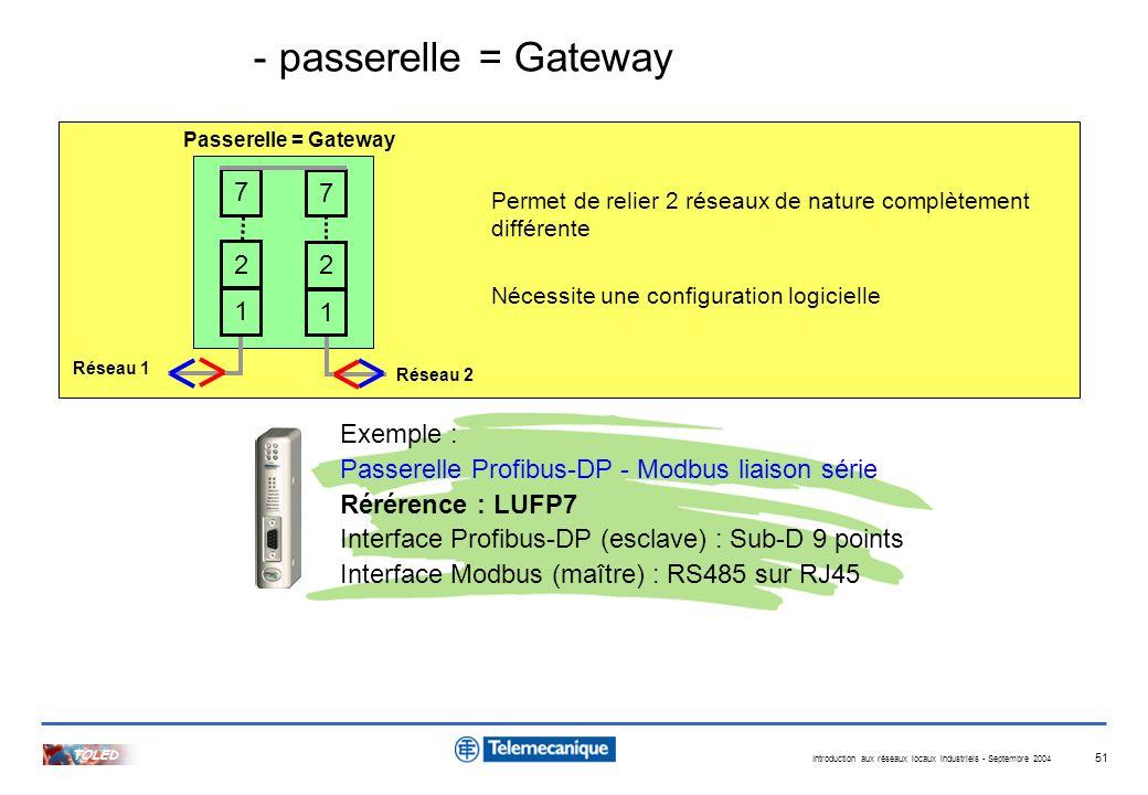 - passerelle = Gateway 7 7 2 2 1 1 Exemple :