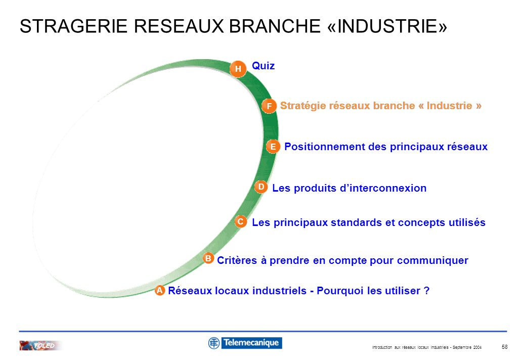 STRAGERIE RESEAUX BRANCHE «INDUSTRIE»