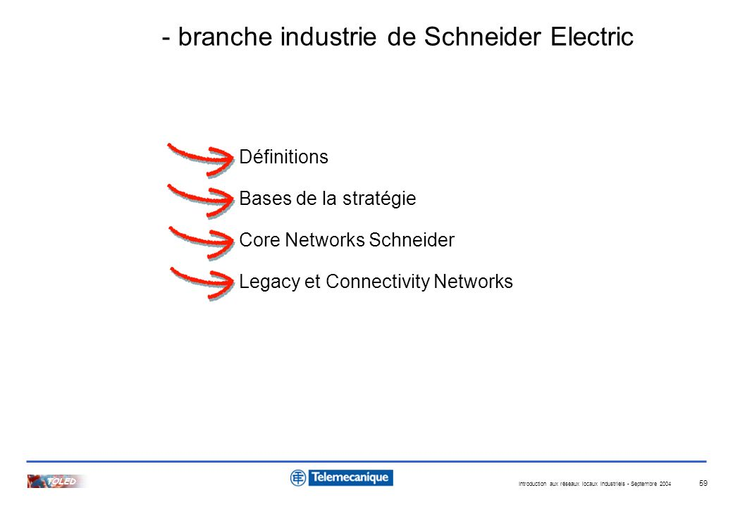 - branche industrie de Schneider Electric