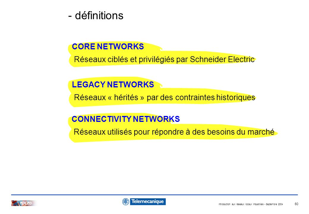 - définitions CORE NETWORKS