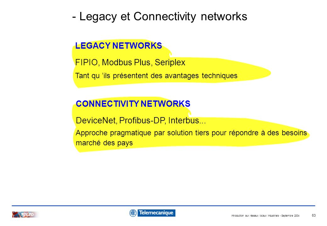 - Legacy et Connectivity networks