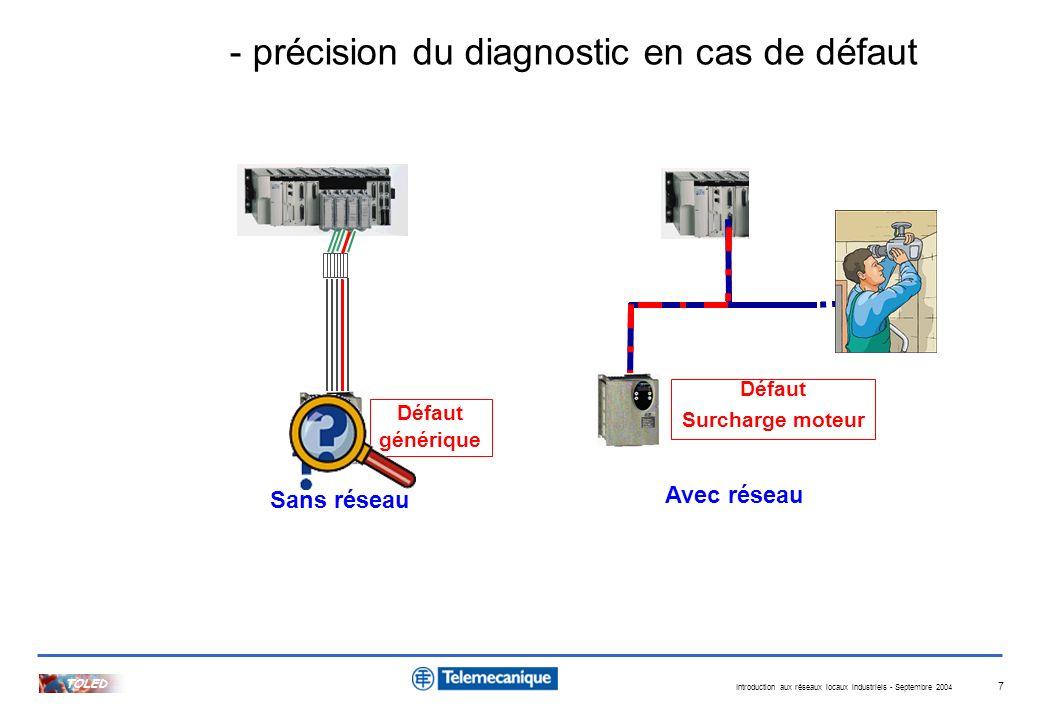 - précision du diagnostic en cas de défaut