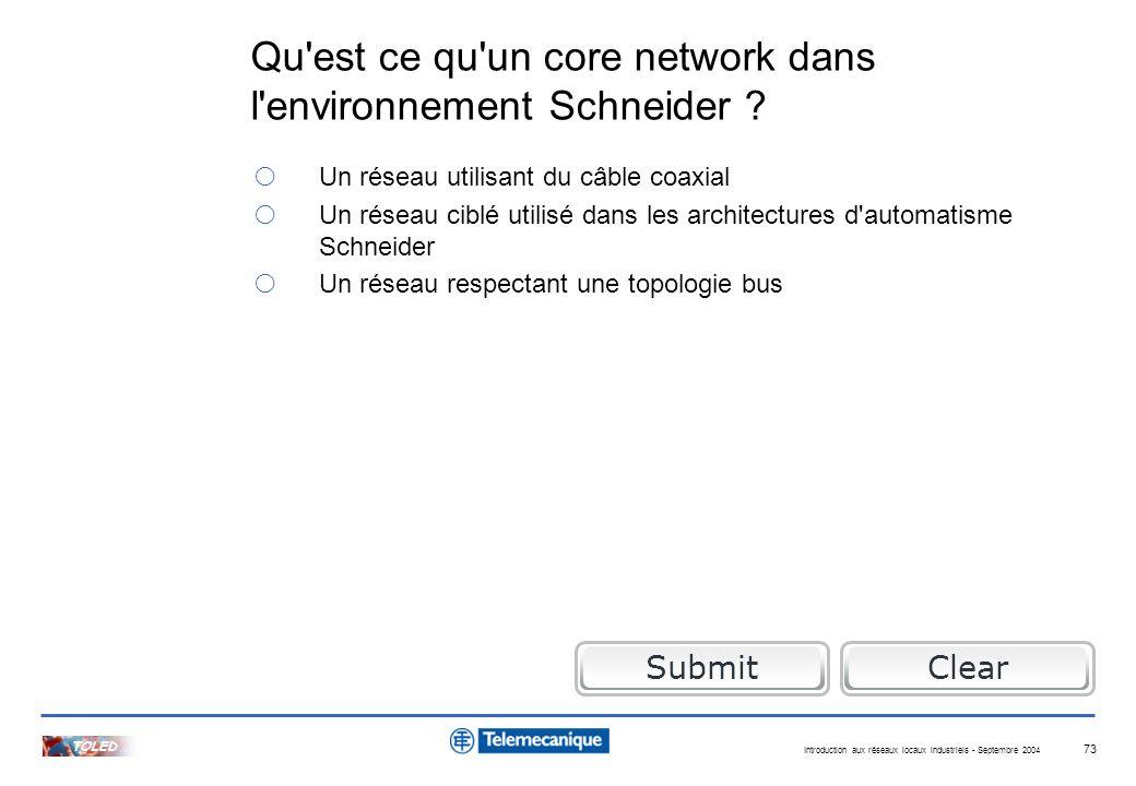 Qu est ce qu un core network dans l environnement Schneider