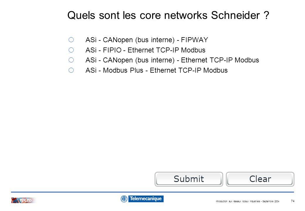 Quels sont les core networks Schneider