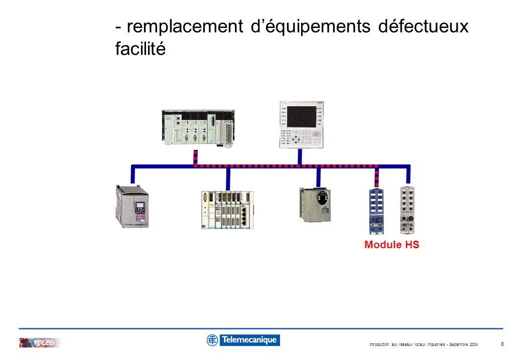 - remplacement d'équipements défectueux facilité