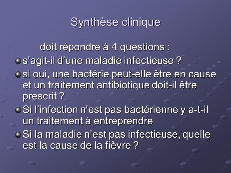 Synthèse clinique doit répondre à 4 questions :
