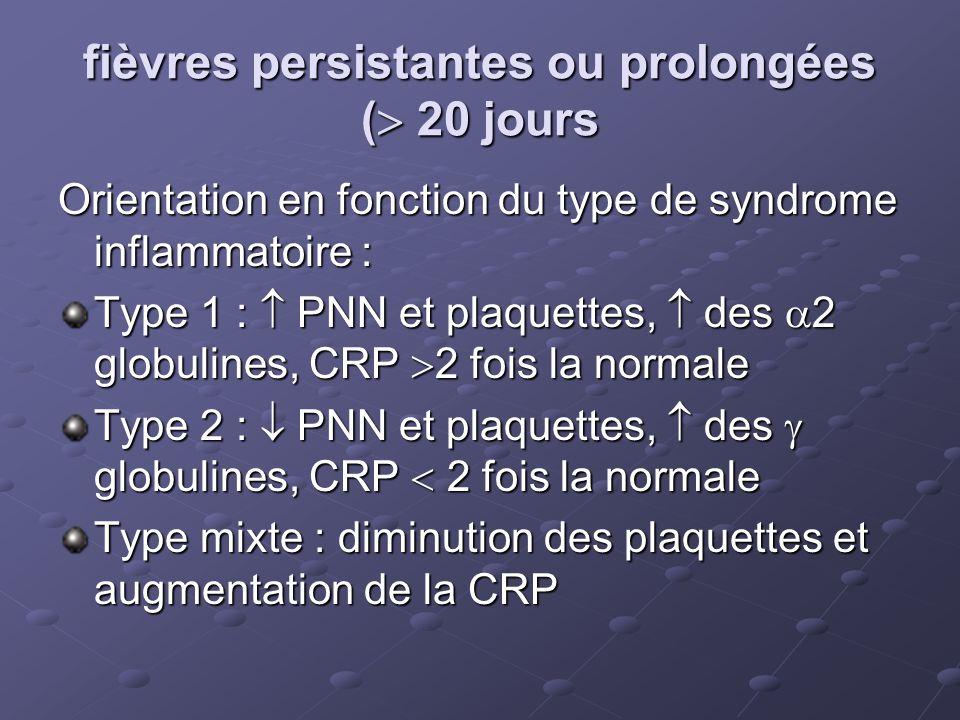 fièvres persistantes ou prolongées ( 20 jours