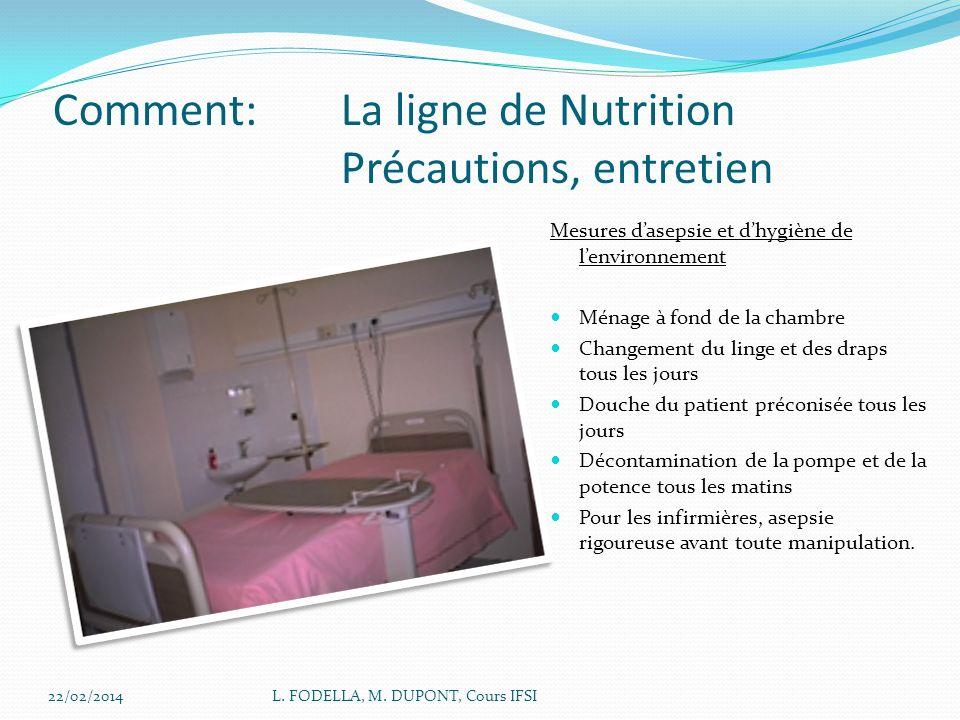Comment: La ligne de Nutrition Précautions, entretien