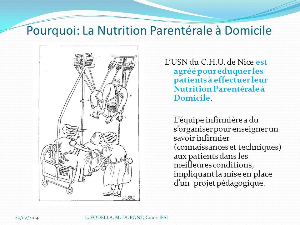 Pourquoi: La Nutrition Parentérale à Domicile