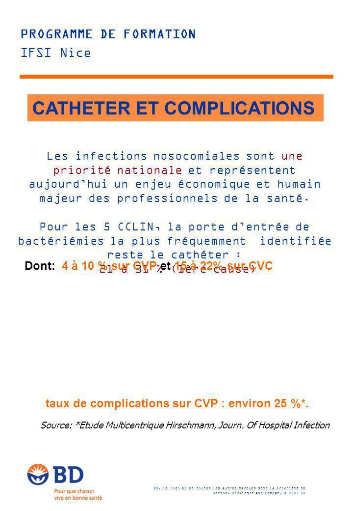 CATHETER ET COMPLICATIONS