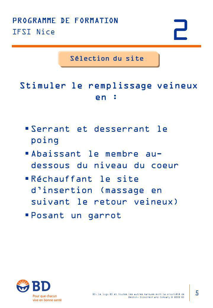 Sélection du site Stimuler le remplissage veineux en :