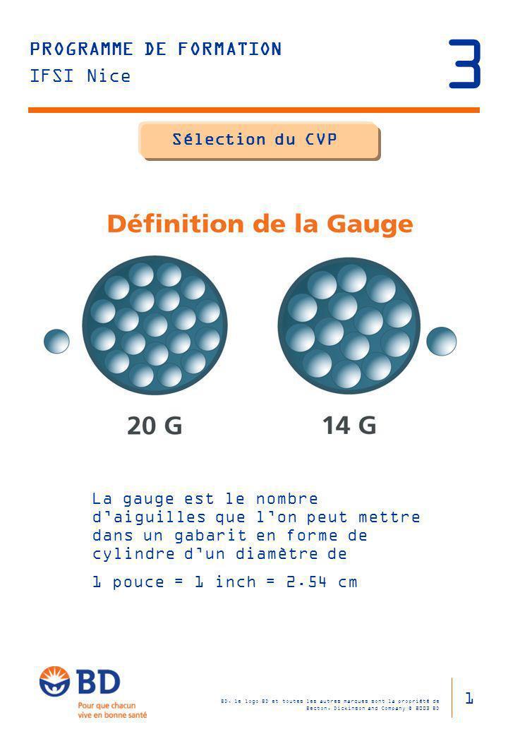3Sélection du CVP. La gauge est le nombre d'aiguilles que l'on peut mettre dans un gabarit en forme de cylindre d'un diamètre de.